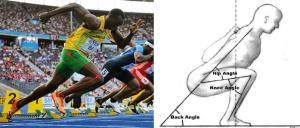 Still wonder why we squat below parallel?